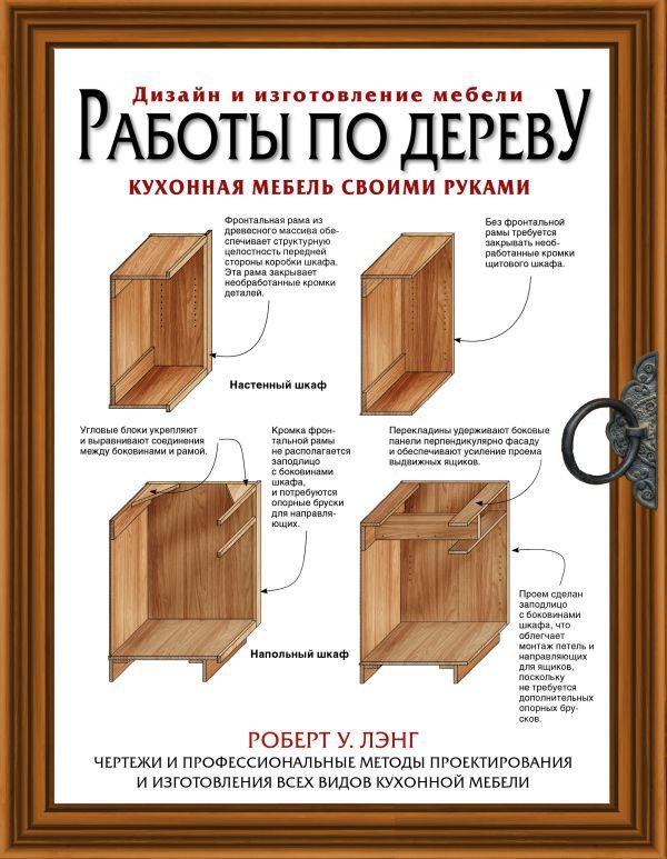 Лэнг Боб «Работы по дереву. Кухонная мебель своими руками. Чертежи и профессиональные методы конструирования и дизайна всех видов кухонной мебели»