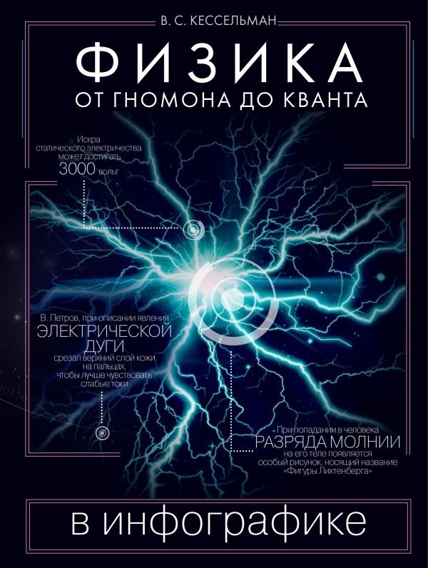 Кессельман В.С. «Физика в инфографике. От гномона до кванта»