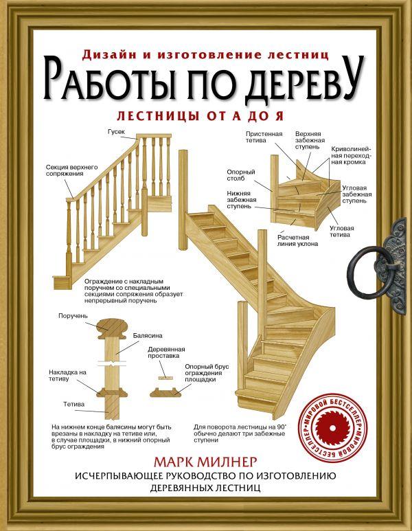 Милнер М. «Работы по дереву. Лестницы от А до Я»