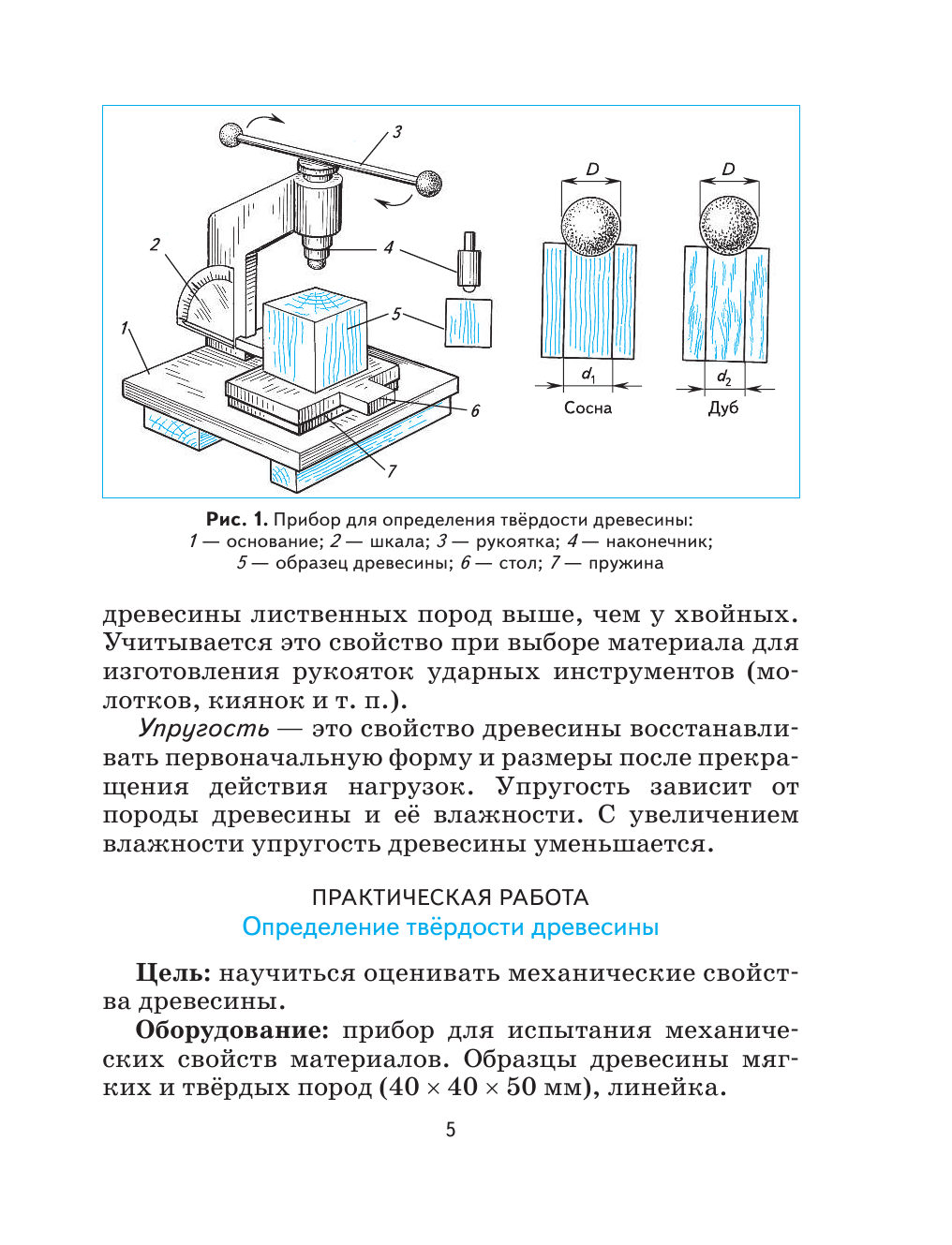 Технология. Технический труд. 6 класс. Учебник. - страница 5