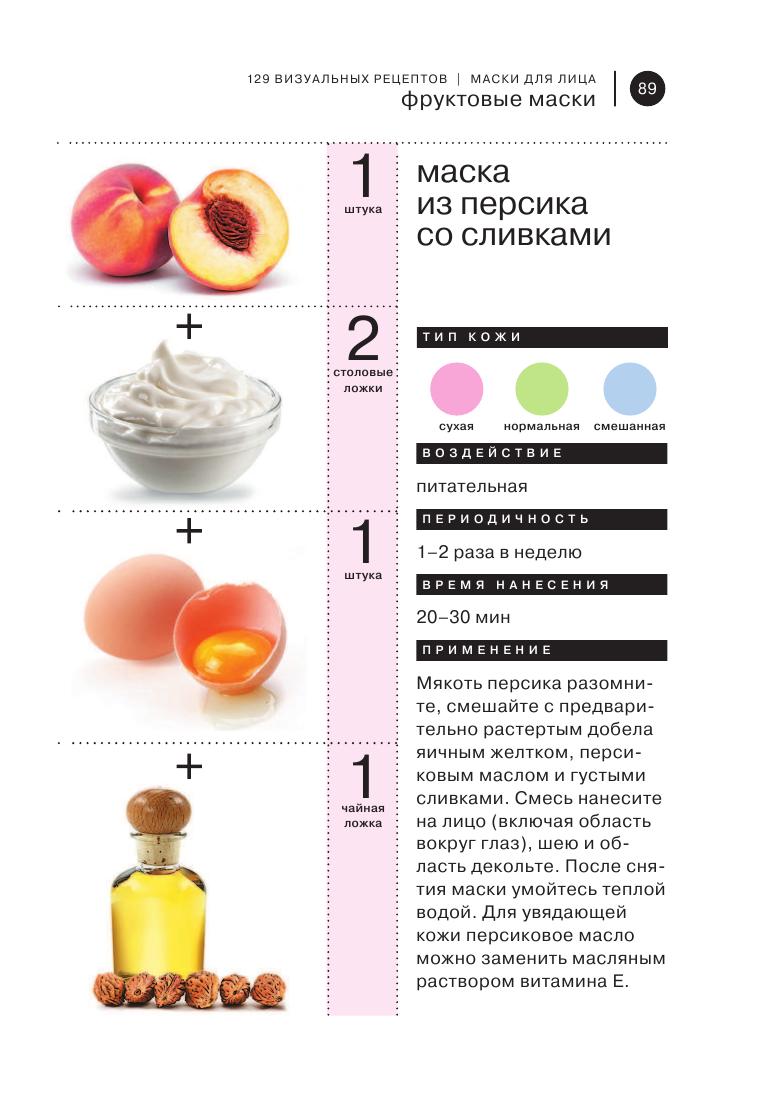 Простые маски для лица: 12 лучших рецептов - Домашние маски 40