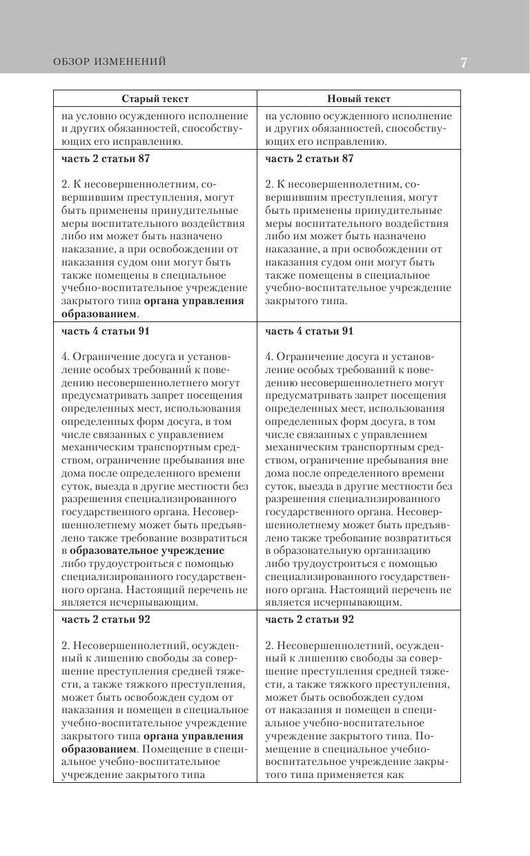 уголовный кодекс рф с комментариями 2013: