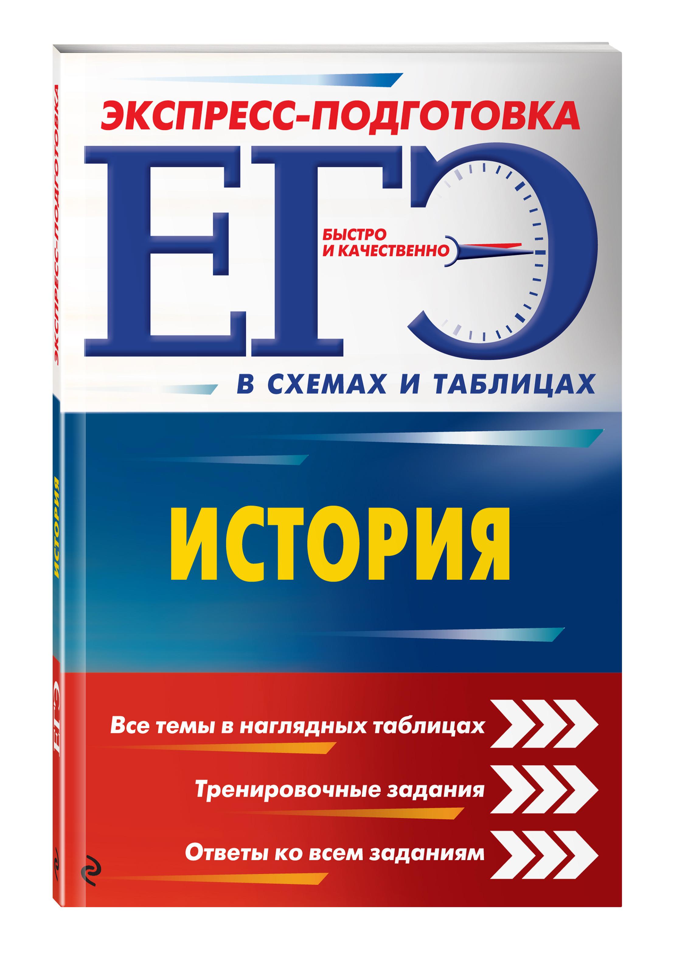 История россии в таблицах и схемах 10-11 баранов