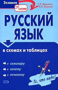 Русский язык в схемах и таблицах: учеб. пособие обложка книги
