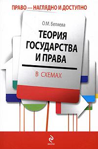 Беляева О.М. - Теория государства и права в схемах: учеб. пособие обложка книги