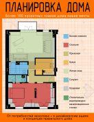 Планировка дома: более 100 проектных планов дома вашей мечты