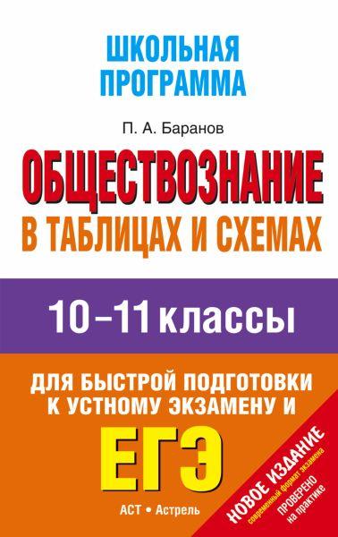 Обществознание в таблицах и схемах. 10-11 классы