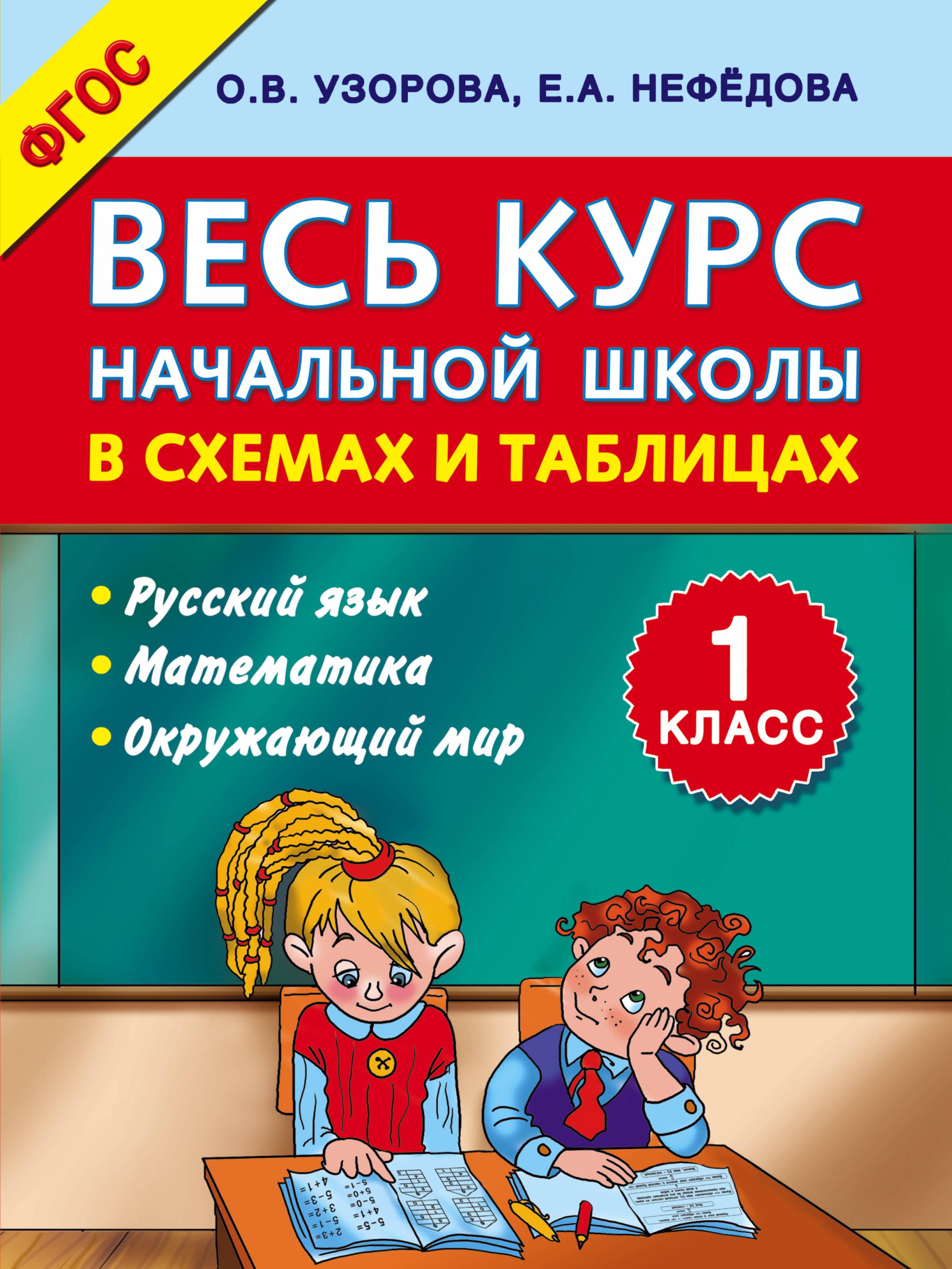 Весь курс начальной школы в схемах и таблицах 1 класс