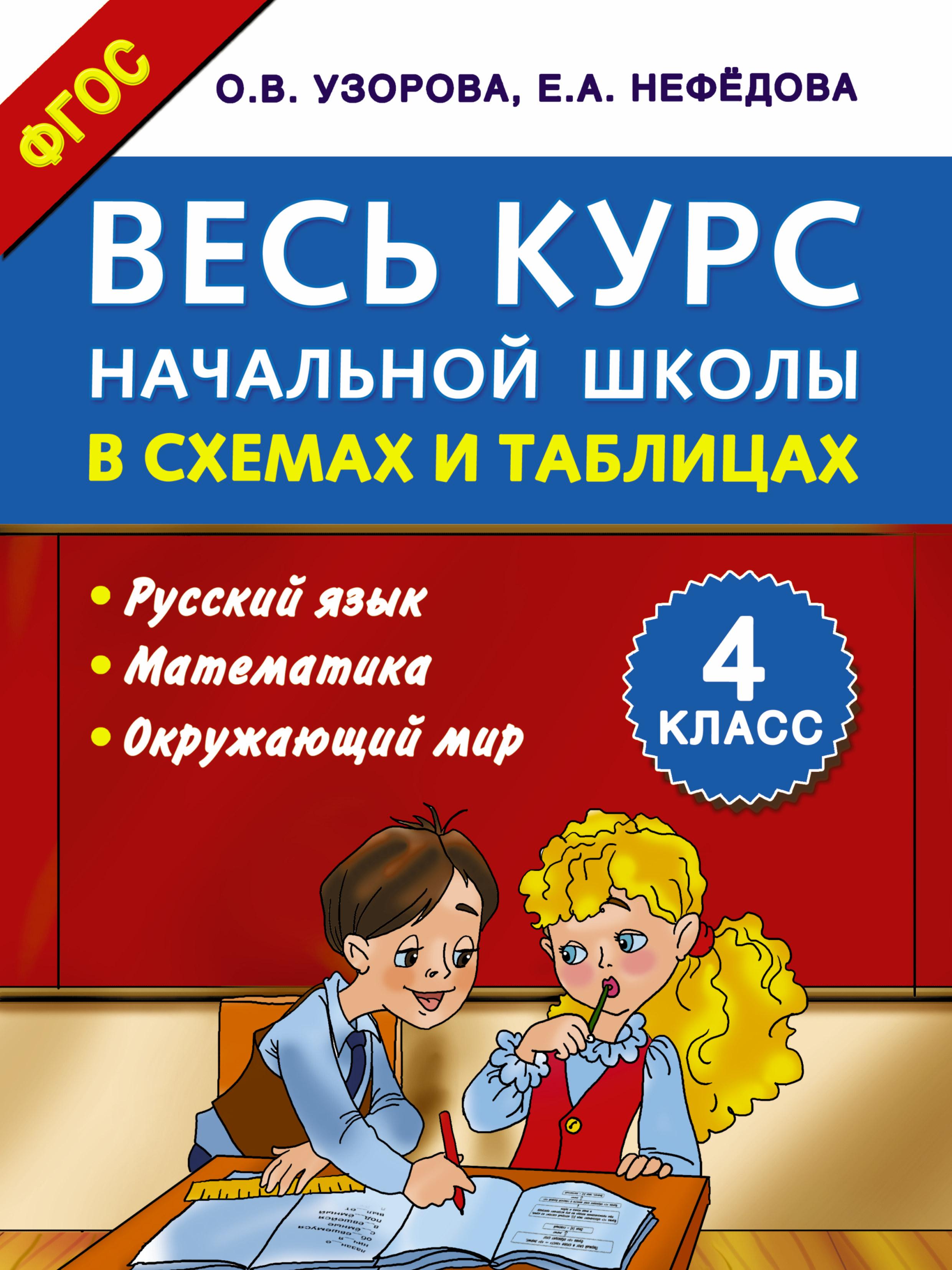 Весь курс начальной школы в схемах и таблицах 4 класс