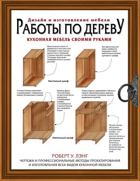 Работы по дереву. Кухонная мебель своими руками. Чертежи и профессиональные методы конструирования и дизайна всех видов кухонной мебели