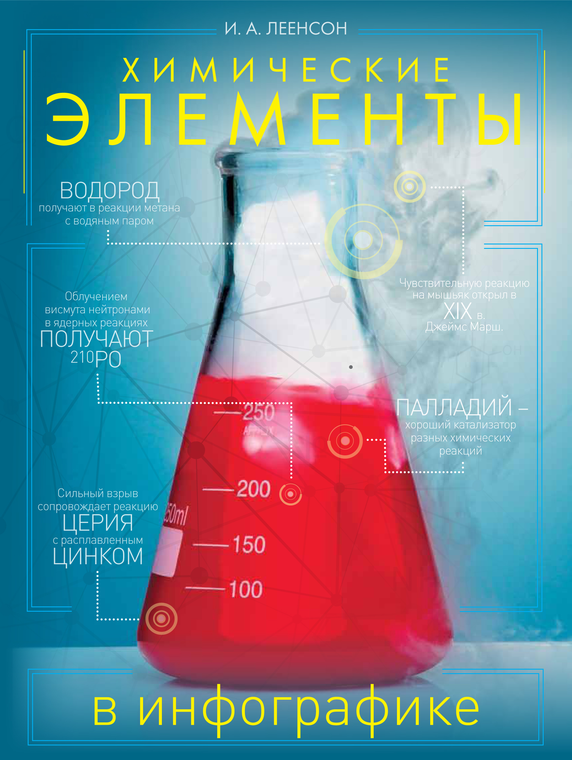 Химические элементы в инфографике ( Леенсон Илья Абрамович  )