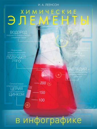 Химические элементы в инфографике Леенсон И.А.