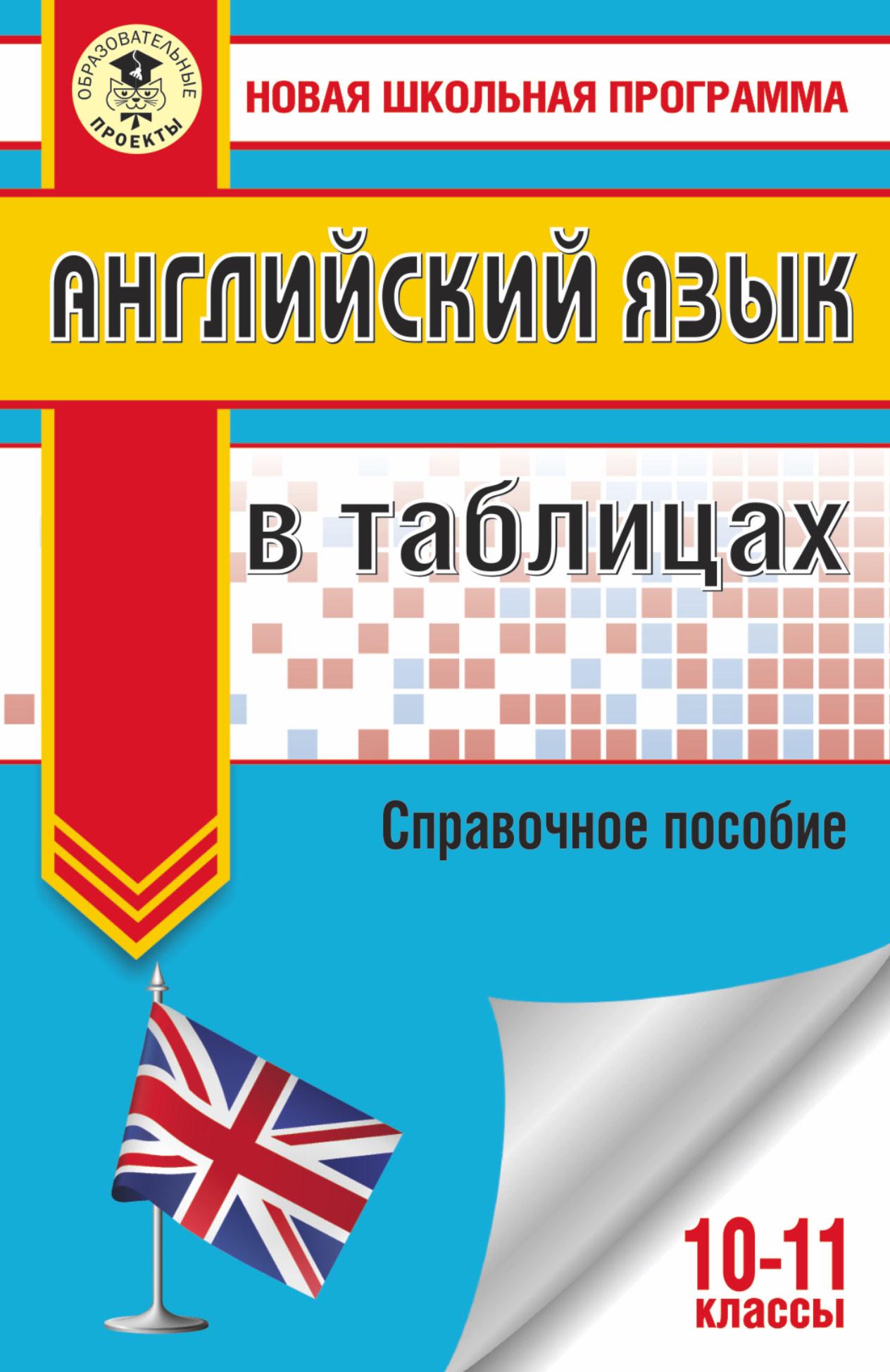Английский язык в таблицах. 10-11 классы ( Терентьева О.В.  )
