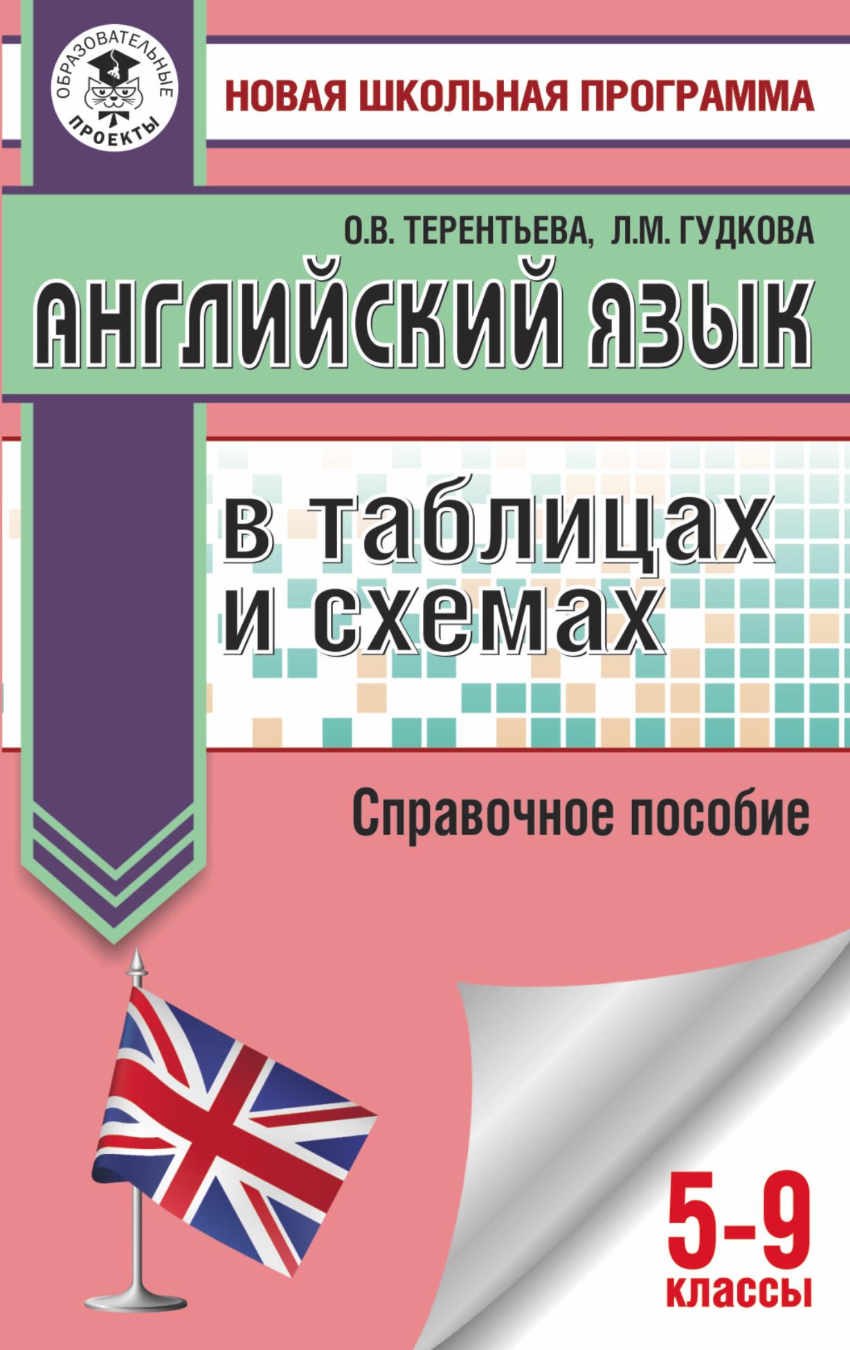 Английский язык в таблицах и схемах. 5-9 классы ( Терентьева О.В., Гудкова Л.М.  )