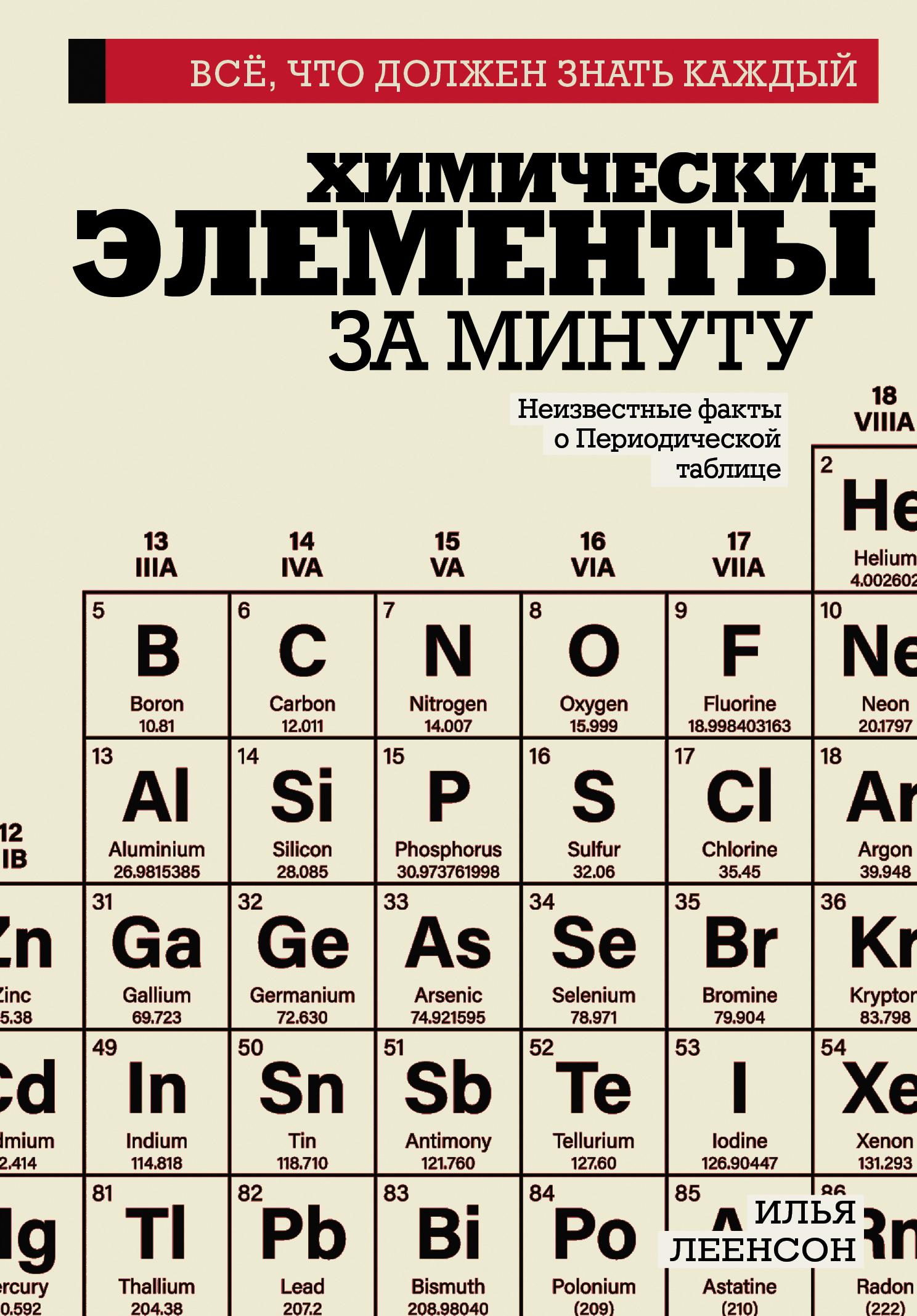 Химические элементы за минуту ( Леенсон Илья Абрамович  )