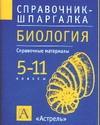 Рябинина М.Ю. - Биология. 5-11 классы обложка книги