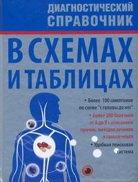 Шенцлер Николь - Диагностический справочник в схемах и таблицах обложка книги