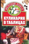 Киреевский И.Р. - Кулинария в таблицах' обложка книги