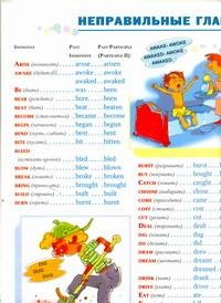 - Неправильные глаголы английского языка обложка книги