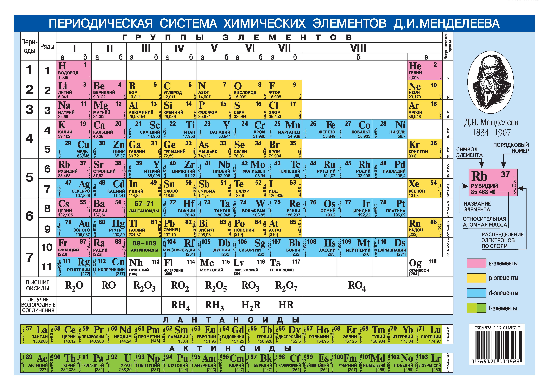 Периодическая система химических элементов Д.И. Менделеева. + Растворимость кислот, оснований и солей в воде ( .  )