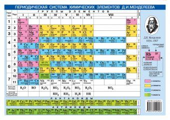 Периодическая система химических элементов Д.И. Менделеева. + Растворимость кислот, оснований и солей в воде .