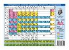 Периодическая система химических элементов Д.И.Менделеева. Растворимость кислот,