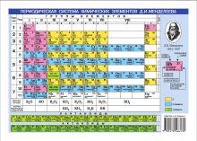 . - Периодическая система химических элементов Менделеева.Растворимость кислот, оснований и солей в воде. обложка книги