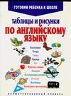 Аникеев В.И. - Таблицы и рисунки по английскому языку обложка книги