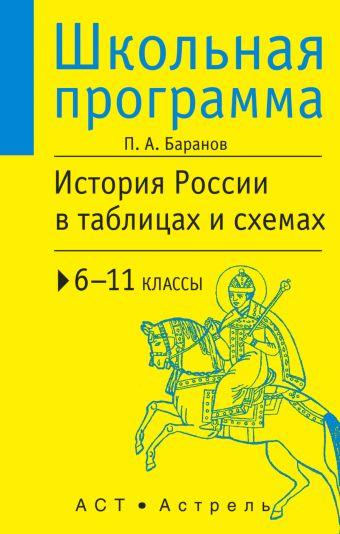 История России в таблицах и схемах : 6-11 классы Баранов П.А.