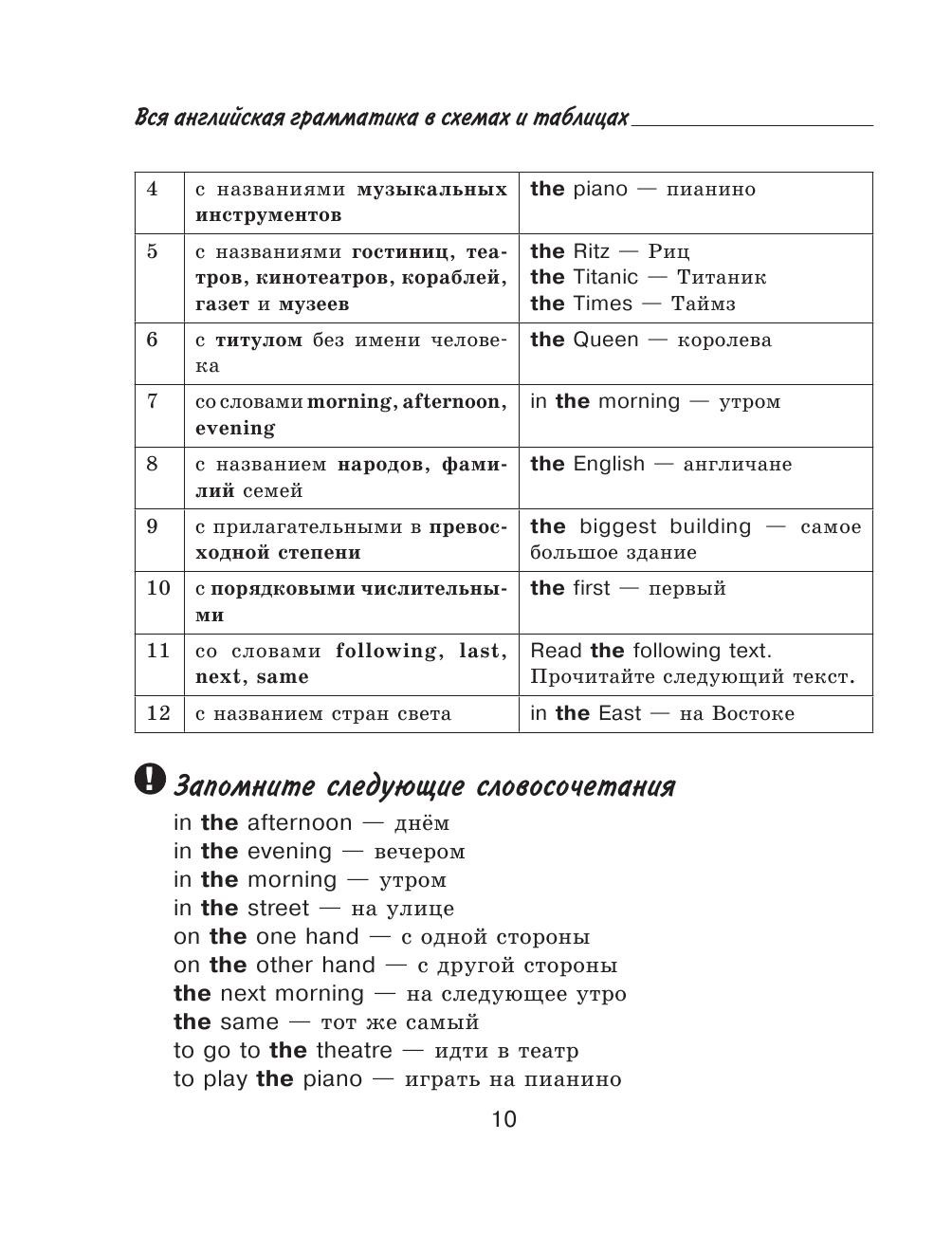 Английская грамматика в схемах скачать фото 745