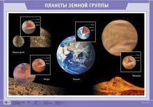 Левитан Е.П. - Планеты Земной группы.(1) обложка книги