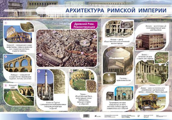 Архитектура и строительство Римской иперии.(1)