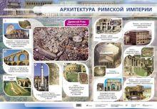 Игнатов А. В. - Архитектура и строительство Римской иперии.(1) обложка книги