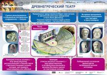 Игнатов А. В. - Древнегреческий театр.(1) обложка книги