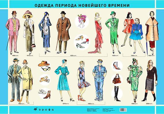 Одежда периода Новейшего времени.(1) Никитина Т. И. (составитель)