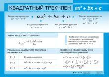 - Квадратное уравнение. Квадратный трехчлен. Алгебра. 7–9 классы. Наглядное пособие обложка книги