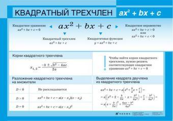 Квадратное уравнение. Квадратный трехчлен. Алгебра. 7–9 классы. Наглядное пособие