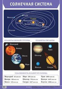 Тихонова Е. Н. - Солнечная система.(1) обложка книги
