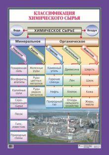 Габриелян О.С., Шипарева Г.А. - Классификация химического сырья.(1) обложка книги