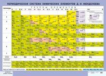Суровцева Р.П. - Периодическая система химических элементов Д. И. Менделеева. 7–11 классы. Наглядное пособие обложка книги