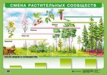 Чернов И.Ю. - Смена растительных сообществ.(картон) обложка книги