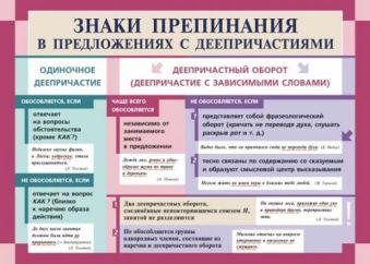 Правоп.суффик.к(ий),ск(ий)/Зн.преп.в пр.с деепр. Львова С.И.