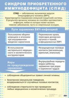 Латчук В.Н., Миронов В.К., Миронов С.К - Табл.Синдром приобретенного иммунодефицита (СПИД).(1) обложка книги