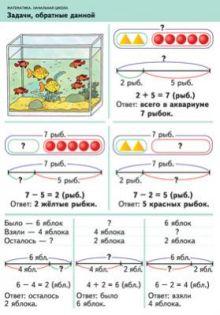 Волкова С.И. - Математика. 2–4 классы. Рубль. Копейка. Соотношение 1 р. = 100 к./Задачи, обратные данной обложка книги