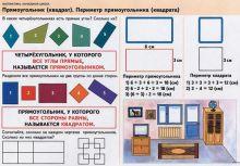 Волкова С.И. - Математика.2кл.Составляй и реш.зад./Прямоугольник.(2) обложка книги