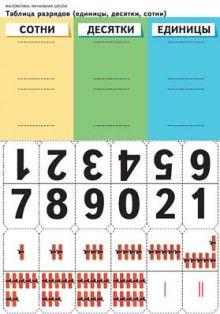 Волкова С.И. - Математика.2кл.Таблица разрядов(единицы,десятки,сотни)(2) обложка книги