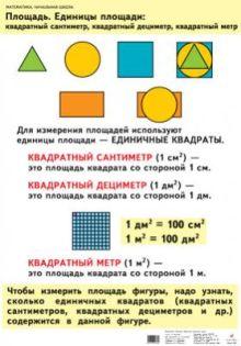 Волкова С.И. - Математика. 2–4 классы. Площадь. Единицы площади: квадратный сантиметр, квадратный дециметр, квадратный метр/Письменное деление на однозначное число обложка книги