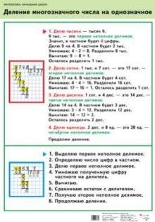 Волкова С.И. - Математика. 2–4 классы. Единицы массы: центнер, тонна/Деление многозначного числа на однозначное обложка книги