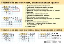 Волкова С.И. - Математика. 4 класс. Письменное деление чисел, оканчивающихся нулями/Единицы времени: секунда, век/Таблица единиц времени обложка книги