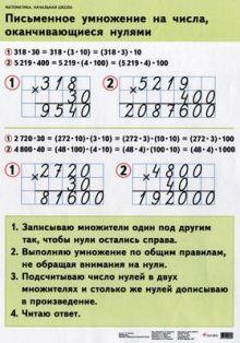 Волкова С.И. - Математика. 2–4 классы. Письменное умножение на числа, оканчивающиеся нулями/Задачи на нахождение неизвестного по двум разностям обложка книги